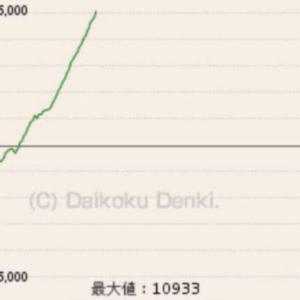 【朗報】「まどマギ新編」万枚超えキターーーー!