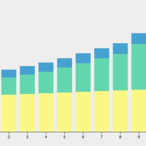 【D3.js】 積み上げ型グラフ(Stacked Chart)を書く方法