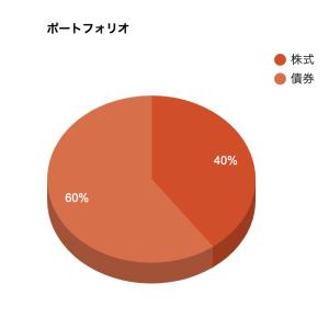 JSONデータを変数にする【Google Charts入門】JavaScript