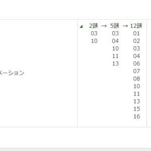 ジャパンカップはアーモンドアイ