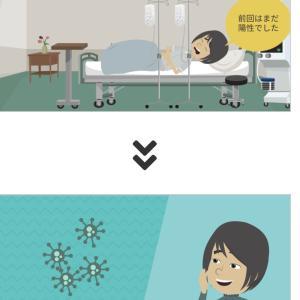 2021年1月20日4コマ絵日記 入院15日目PCR検査