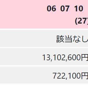ロト7無料予想7/24!378回の当選確率上げるデータ!