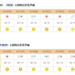 韓国の気候は?明日からまた韓国旅ですが何着ていったらええんやろ?