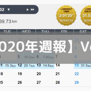 【週報】練習復帰も今後の大会がどうなるか(2020/02/10-02/16)