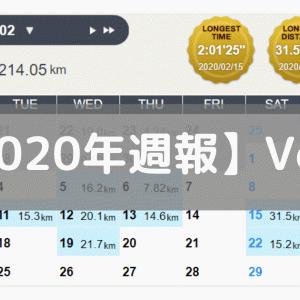 【週報】シーズン強制終了で5000mに向けた練習に移行(2020/02/17-02/23)