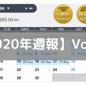 【週報】負荷を落として復調気味(2020/04/13-04/19)