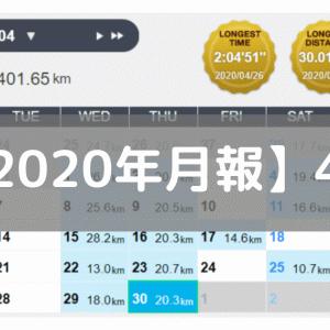 【月報】スピード強化期(2020/04:401km)