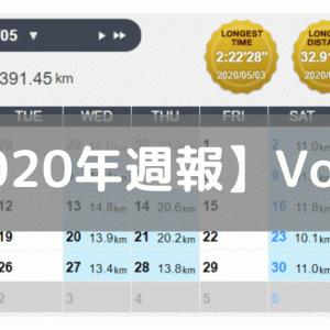 【週報】淡々とIRT3点セット(2020/05/25-05/31)