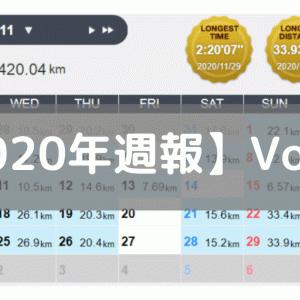 【週報】スプリントの走り方が迷子(2020/11/23-11/29:116.9km)