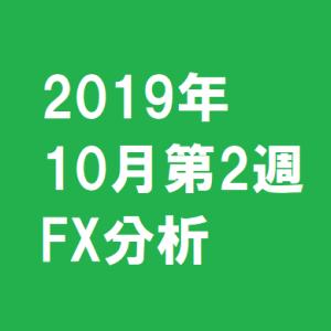 2019年10月第2週FX分析