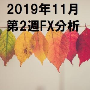 2019年11月第2週FX分析