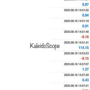 8/18 KaleidoScope & Imitation Gold