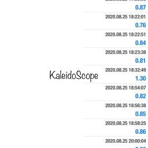8/25 KaleidoScope & Imitation Gold