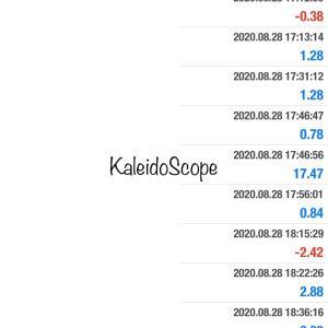 8/28 KaleidoScope & Imitation Gold
