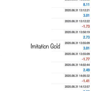 Imitation Goldプレゼント終了!