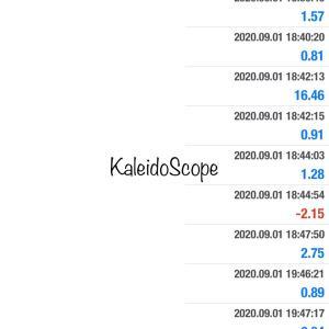 9/1 KaleidoScope & Imitation Gold