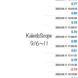 9/6〜11 KaleidoScope & Imitation Gold