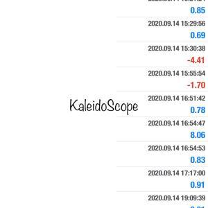 9/14 KaleidoScope & Imitation Gold
