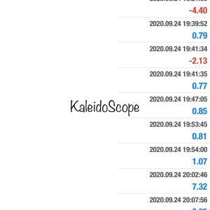 9/24 KaleidoScope & Imitation Gold