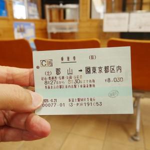 切符を落としてさぁ大変。駅員さんの神対応に救われました