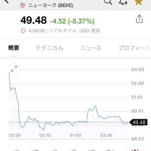 【売買あり】暴落を回避した投資法