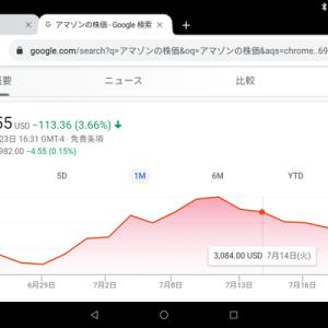 アマゾン株価ダブルトップ