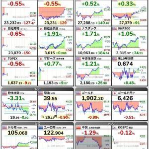 地獄に落ちない日本株