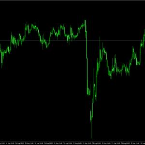 9月5日のピボットと主要サポレジ価格