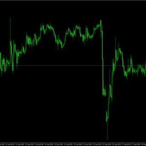 9月4日のピボットと主要サポレジ価格