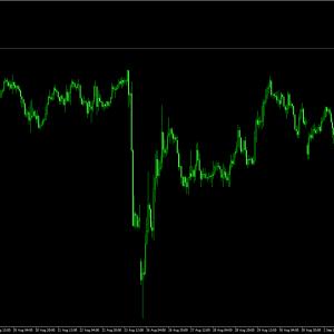 9月9日のドル円ピボットと主要サポレジ価格
