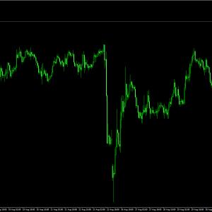 9月6日のピボットと主要サポレジ価格