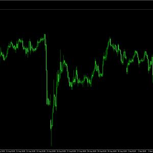 9月10日のドル円ピボットと主要サポレジ価格