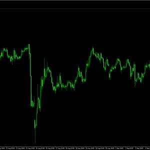 9月11日のドル円ピボットと主要サポレジ価格