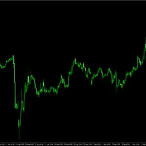 9月12日のドル円ピボットと主要サポレジ価格