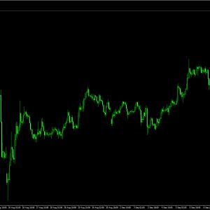 9月13日のドル円ピボットと主要サポレジ価格