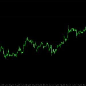 9月16日のドル円ピボットと主要サポレジ価格