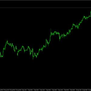 9月18日のドル円ピボットと主要サポレジ価格