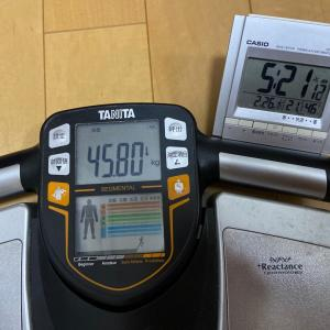 一晩で750g体重が減った!むくみが原因なら試してみたい3つのこと