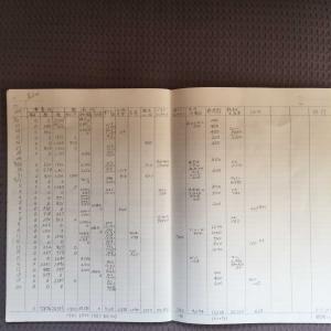 日本一周🇯🇵バイク旅🛵 総費用