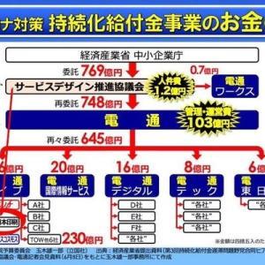大日本印刷が電通の孫請けだった「持続化給付金の支給業務を委託されたサービスデザイン推進協議会」