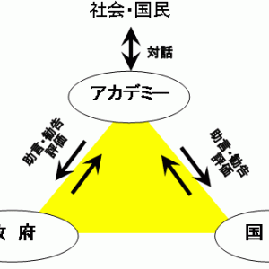 日本学術会議は「全国85万人の科学者の代表機関」である