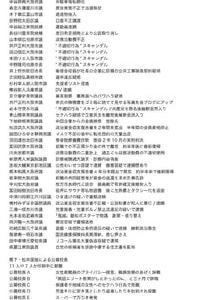 大阪の「日本維新の会」不祥事一覧
