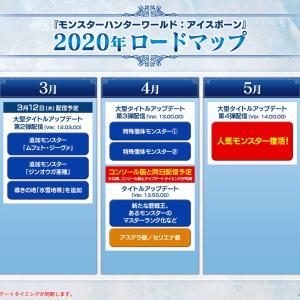 【同期】STEAM版アイスボーン2020年ロードマップ公開!コンソール版とアップデート時期が同期予定