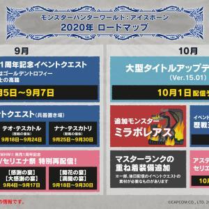 【必見】最新のアイスボーン2020年ロードマップ【Ver.15.01】