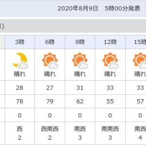 日曜の朝からバイク乗るも暑いぃ~!!