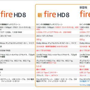 【朗報】タブレット業界、遂に復活Amazon FireHD8Plusが9980円wwwxwww