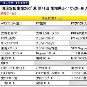 第5回 明治安田生命カップ 兼 第41回 U-11サッカー新人大会 愛知県大会【出場チーム】