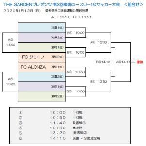 第3回 東海ユースU-10サッカー大会【組合せ】