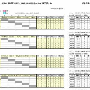 2020年度 第2回 OKAYA CUP 愛知県ユースU-10サッカー西三河地区大会【日程・会場】
