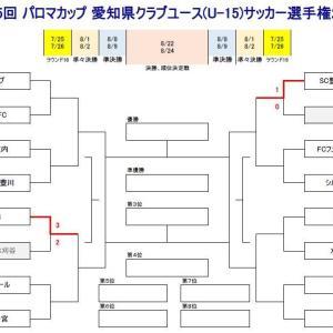 第35回 パロマカップ 愛知県クラブユース(U-15)サッカー選手権2020【第4回戦】